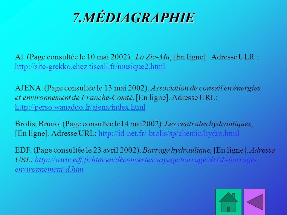 7.MÉDIAGRAPHIE Al. (Page consultée le 10 mai 2002). La Zic-Mu, [En ligne]. Adresse ULR : http://site-grekko.chez.tiscali.fr/musique2.html.